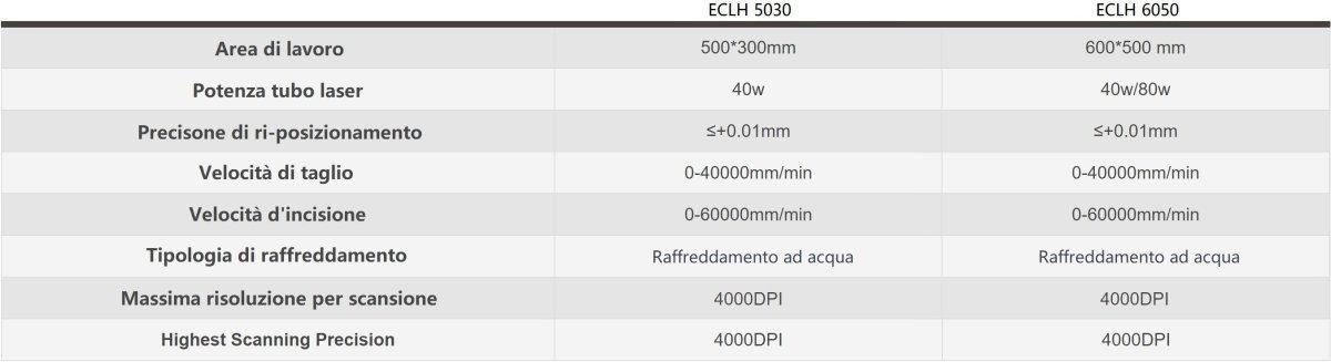 Specifiche-comparative-macchine-taglio-laser-serie-HOME-ECLH
